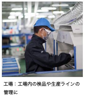 工場 工場内の検品や生産ラインの管理に